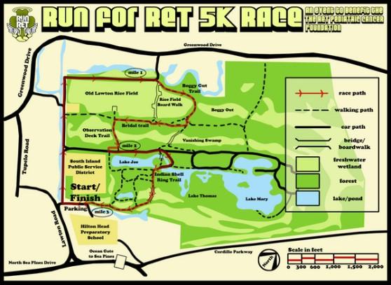 Run for Ret